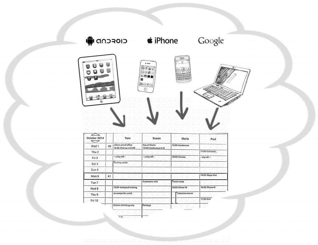 Schema Spalten und Devices_2